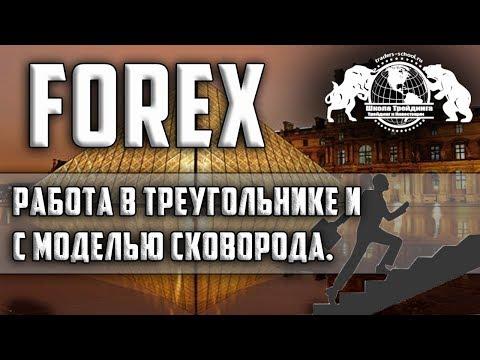 Бинарные опционы и Forex. Как строить уровни поддержки и сопротивления? Отвечает Андрей Оливейра