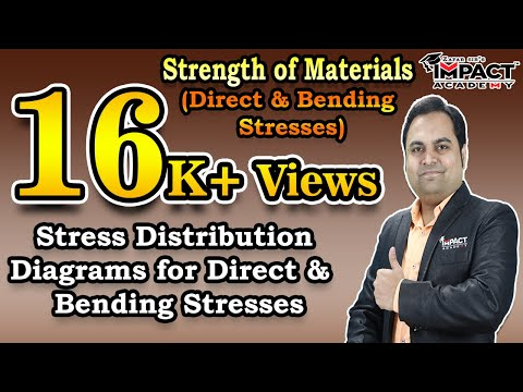 Stress Distribution Diagrams for Direct & Bending Stresses