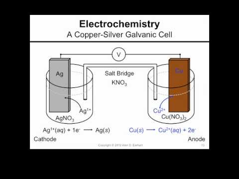 A Copper Silver Galvanic Cell Youtube