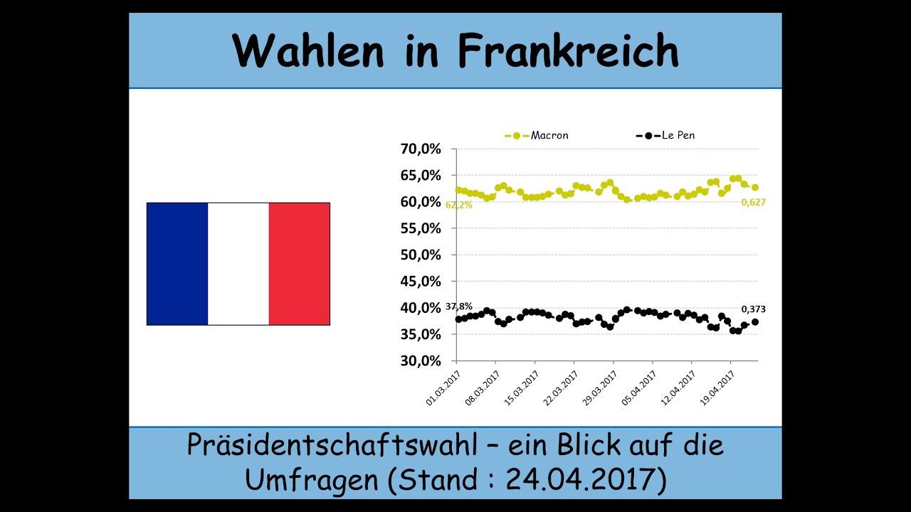 Wahl Frankreich Umfragen