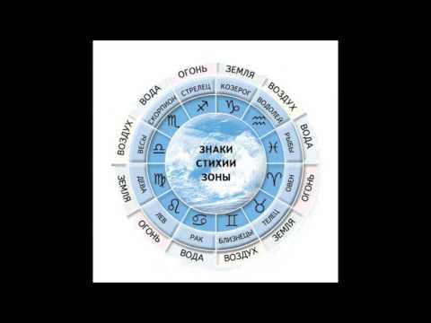 школа астропсихологии занятие 1 солнце и луна в гороскопе рождения