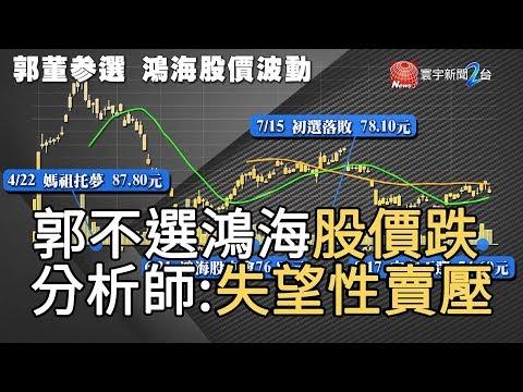 郭不選 鴻海股價跌 分析師 : 失望性賣壓 寰宇新聞20190917