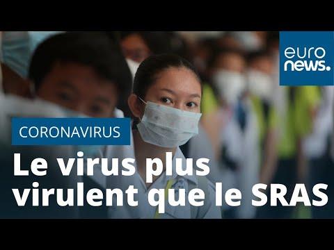 Le Coronavirus 2019-nCoV plus virulent que le SRAS en Chine