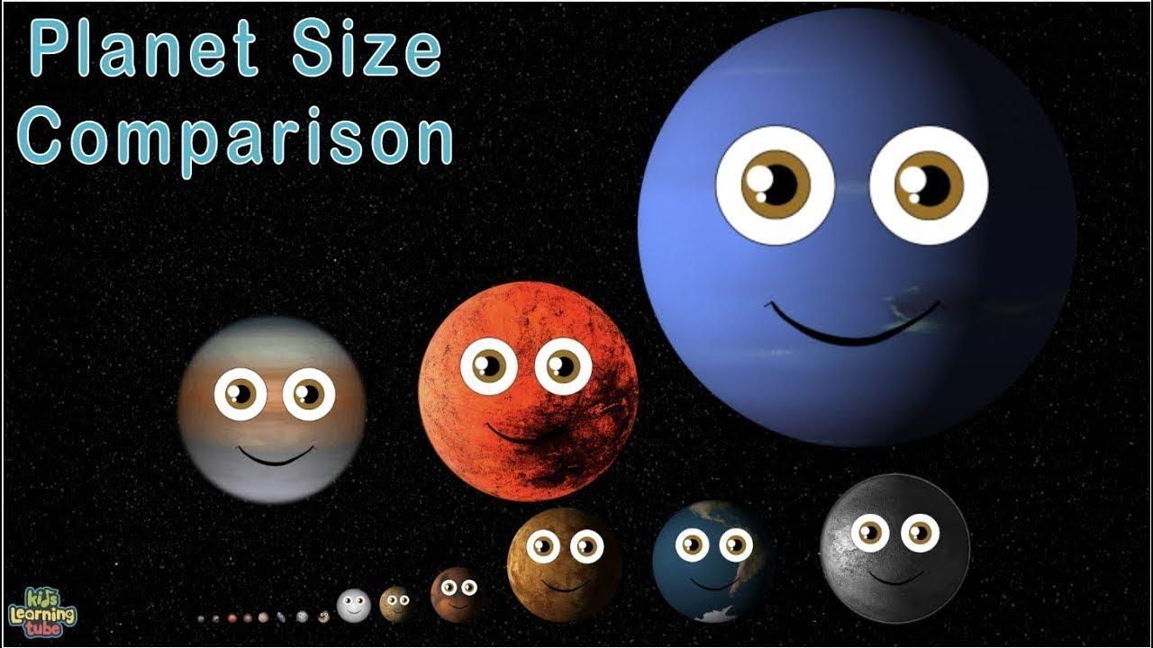 The Planet Size Comparison