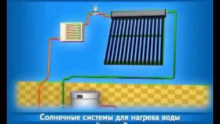 """Солнечные системы для нагрева воды """"Корді"""""""