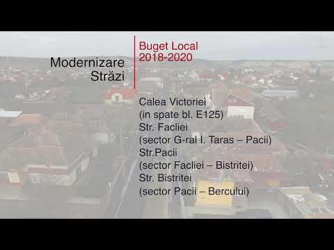 Cum Se Va Realiza Asfaltarea Străzilor în Turda? Strategia De Modernizare, Pe înțelesul Tuturor
