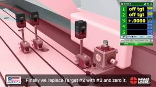 L-743 Triple Scan® Alignment Laser - Part 2 - Laser Setup on 6-Axis Floor Mill