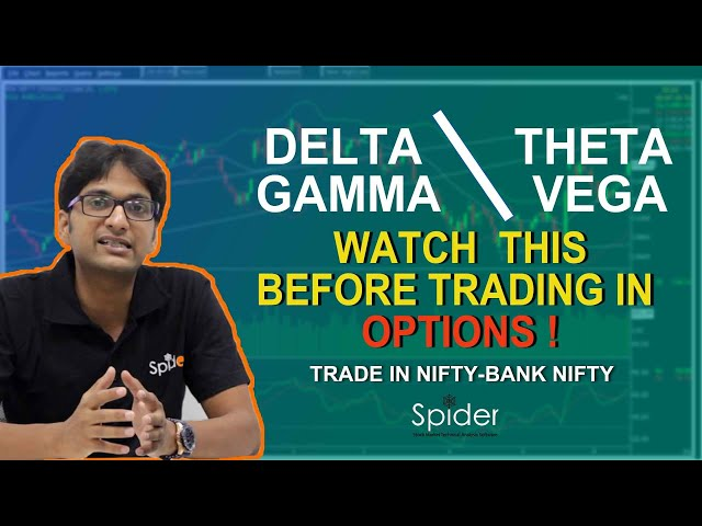 Watch THIS before trading in OPTIONS   NIFTY   BANK NIFTY   PART 2