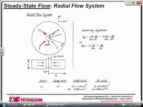 Petroleum Reservoir Engineering: Steady-State Flow, Liquid flow Relations