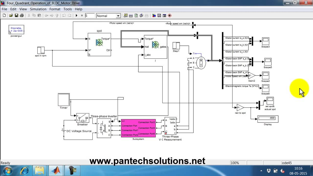 Four Quadrant Operation Of Bldc Motor Drive Youtube Controller Circuit Electronic Projects