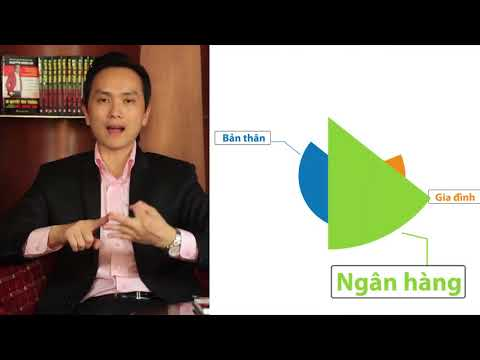 Không có nhiều tiền, làm sao mua bất động sản   Nguyễn Mạnh Hà Think Big   Kinh doanh bất động sản