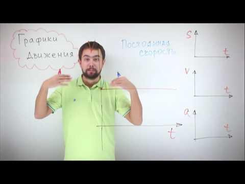 Как определить вид движения