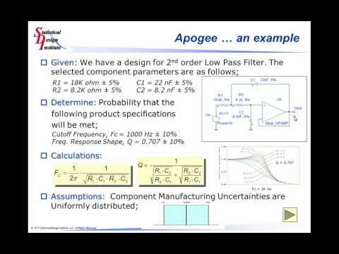 Electrical Design with Apogee (Sensitivity Analysis and Monte Carlo)