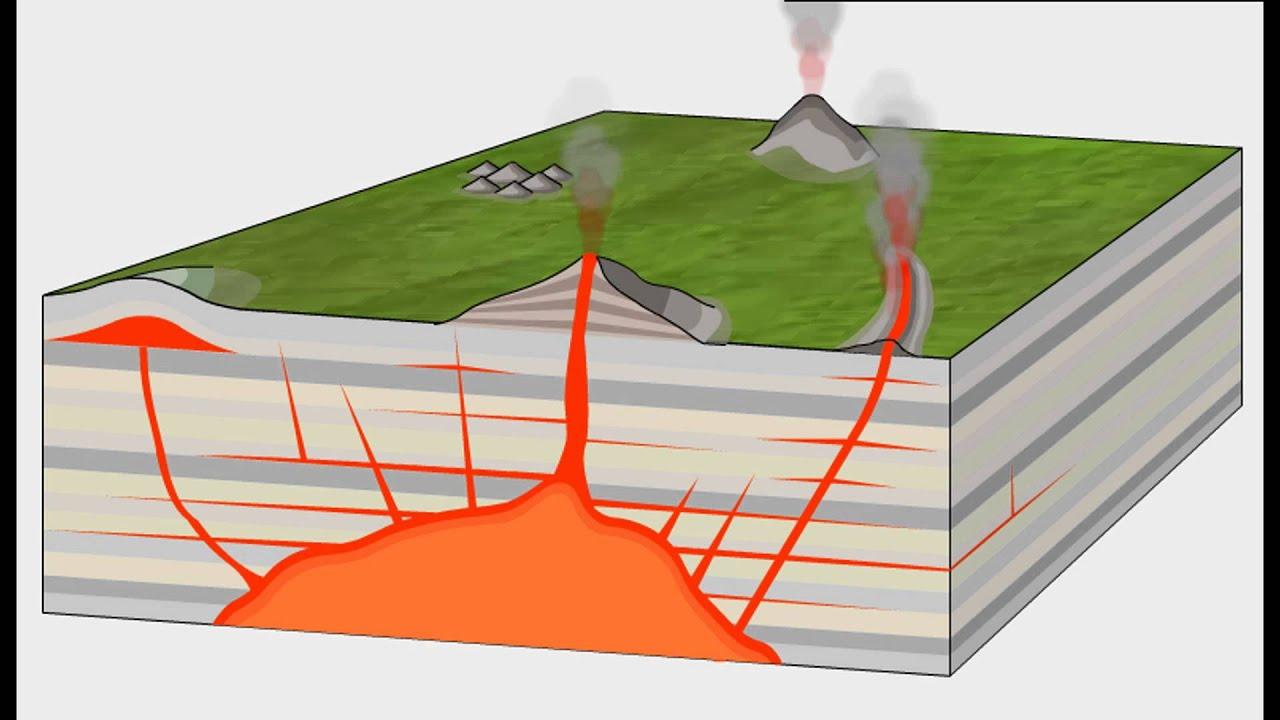 Intrusive Volcanic Features