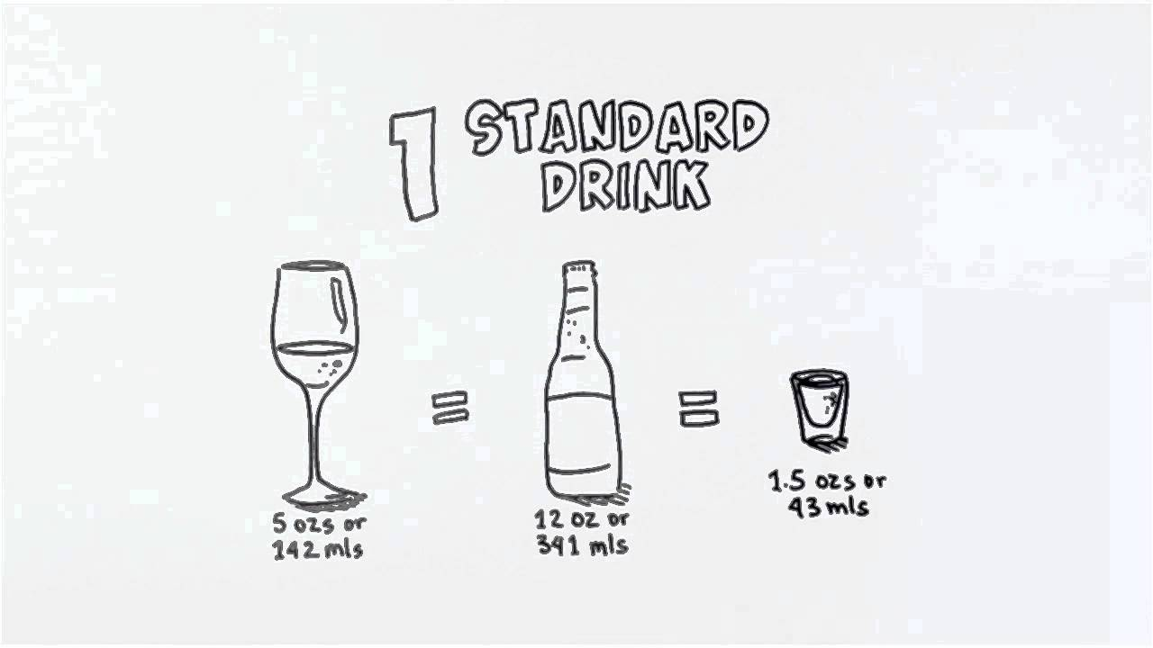 Rethink Your Drinking | What's a Standard Drink?