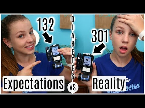 A DAY IN THE LIFE WITH TYPE 1 DIABETES!! Expectations VS. Reality! | Laina Elyse