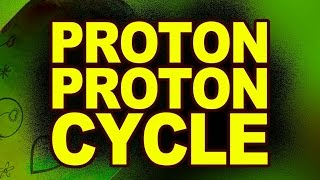 Proton Proton Cycle | Nuclear Physics | Animated Lessons