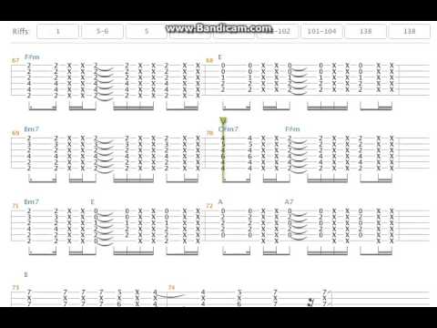 Depapepe - Start Tab (Tokuoka Yoshinari 2nd guitar)