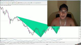 My Trading results| WEEKLY FOREX FORECAST 2016/03/13