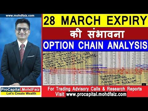 28 MARCH EXPIRY की संभावना | NIFTY OPTION CHAIN ANALYSIS