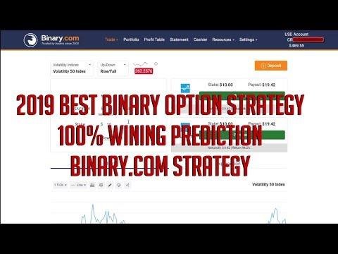 Best binary options graphs