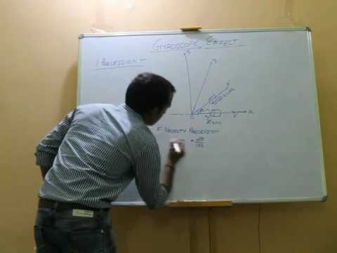 AJAY PRATAP SINGH VIDEO LECTURE ON GYROSCOPIC COUPLE..