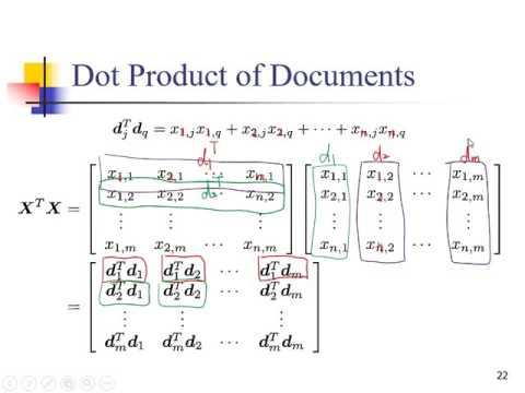 Latent Semantic Analysis Theory - Reduced Document Vectors
