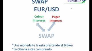 """Cover images Forex y el """"Swap"""""""