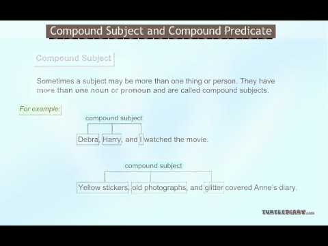 Subject and Predicate Preview Video. from YouTube · Duration:  1 minutes 2 seconds