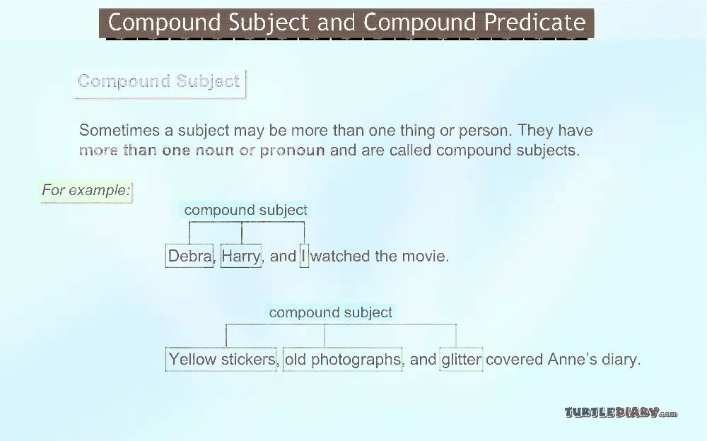 Compound Subject and Compound Predicate YouTube – Compound Subject and Predicate Worksheets