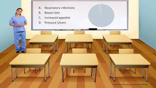 MODULE 03   VIDEO   Nurse Aide CEP Written Test Prep E Learning Course