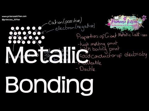 Metallic Bonding Revision For A Level Chemistry YouTube