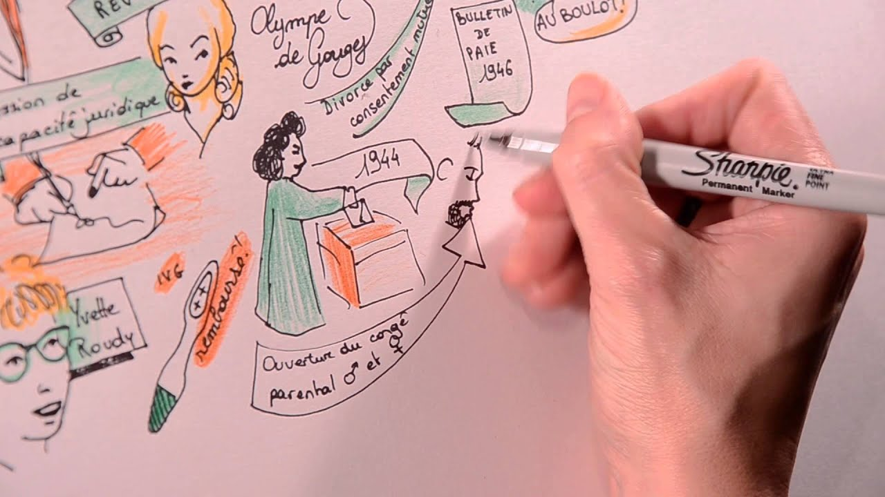 Célèbre Trace ton ciné : Histoire du droit des femmes - YouTube CF66