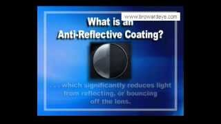 Anti Reflective Coating on Eye Glasses