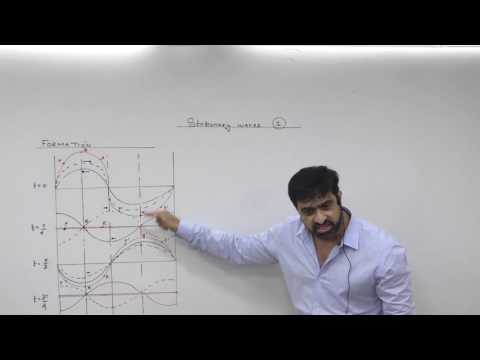 Stationary Waves. Lecture 01. Board Pattern,11th 12th