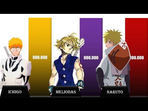 Ichigo VS Meliodas VS Naruto Power Levels