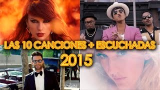 Canciones M�s Escuchadas 2015 - Videos M�s Vistos En Youtube De M�sica - Parte 1 | It's Music Serch