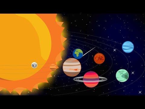 Sistemul solar |