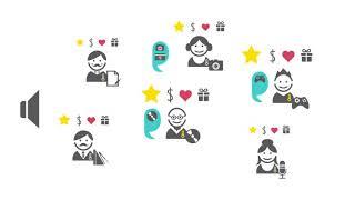 Bienvenue au Marketing One to One: Mettez vos savoirs sociaux en œuvre