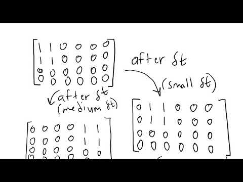 Robogrok Robotics 1 Background Subtraction