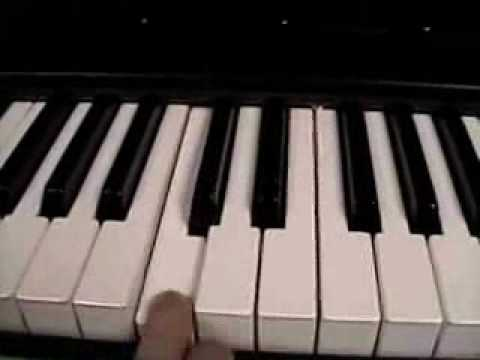Basic Piano Notes, Keyboard tutorial #1 - YouTube