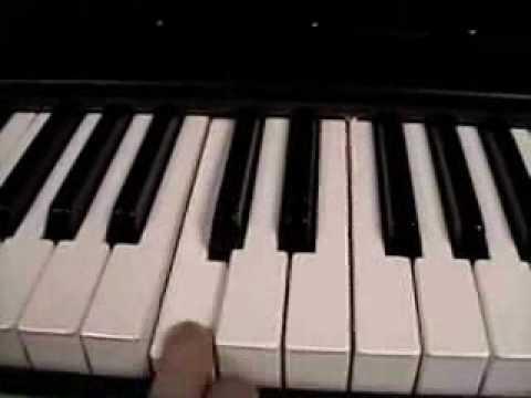 Basic Piano Notes Keyboard Tutorial 1 Youtube