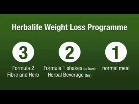 Herbalife Weight Loss First Month
