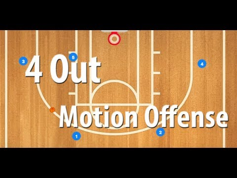 4 Out Post Screen Basketball Motion Offense | Motion Basketball Plays