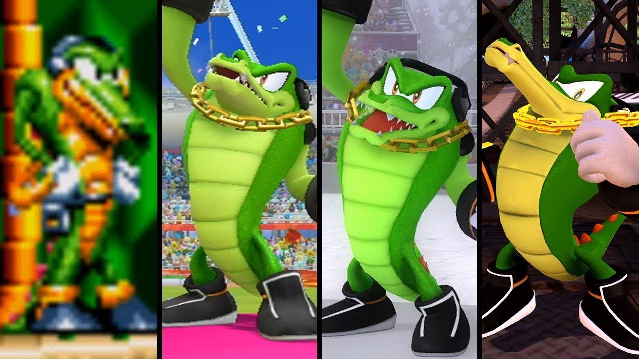 Evolution of Vector the Crocodile (1995 - 2018)