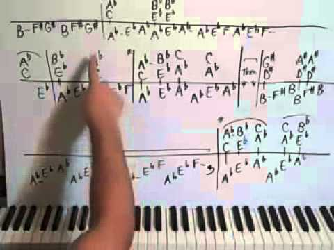 How To Play Linus And Lucy On The Piano Shawn Cheek Tutorial Youtube