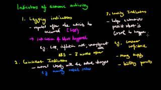 Lagging and Leading Indicators