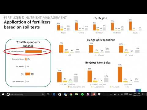 Alberta Farm Sustainability Extension Working Group Social License Webinar
