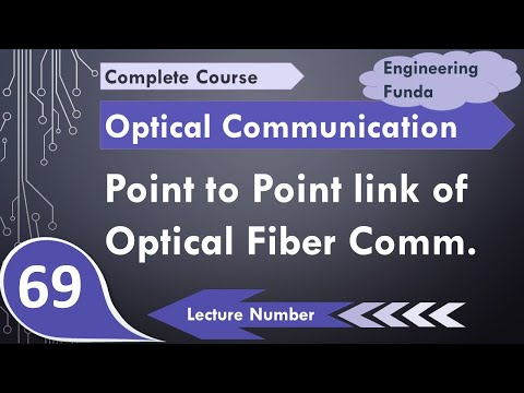 Point To Point Link Of Optical Fiber Communication System
