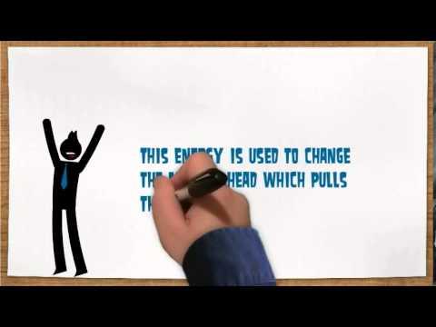 Sliding Filament Theory explained
